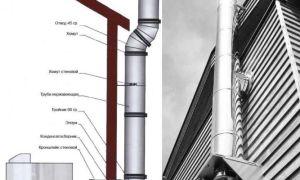 Как вывести дымоход через стену: правильные действия