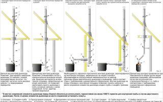 Устройство дымохода: различные виды