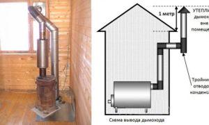 Дымоход для буржуйки и технология его изготовления