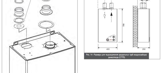 В частном доме установлен настенный газовый котел victoria fondital ctfs 24 – у соседей сильный запах газа: что делать?