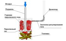 Отделка электрокаминов из мрамора и под мрамор