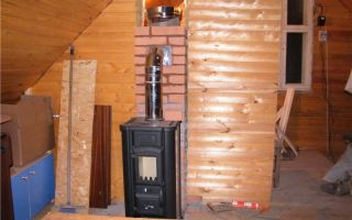 Дымоходы стальные для бани, печи и камина