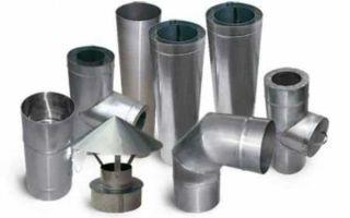 Дымоходы из оцинкованной стали: виды и применение