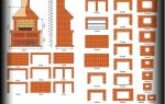 Строим барбекю из кирпича для дачи: от выбора схемы до декора готовой печи